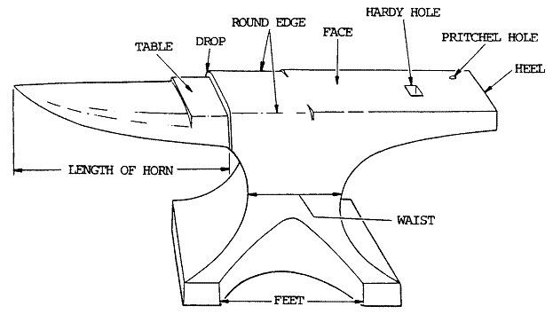 welding table diagram