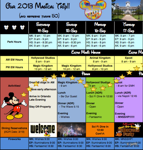15 Days To Go Disney Vacation To Do List!