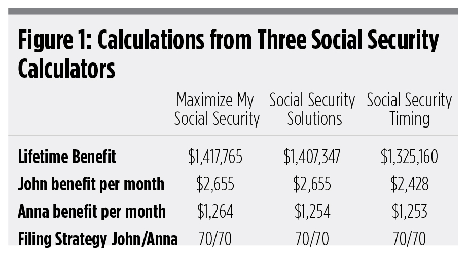 Timing Social Security A Very Personal Review of Claiming