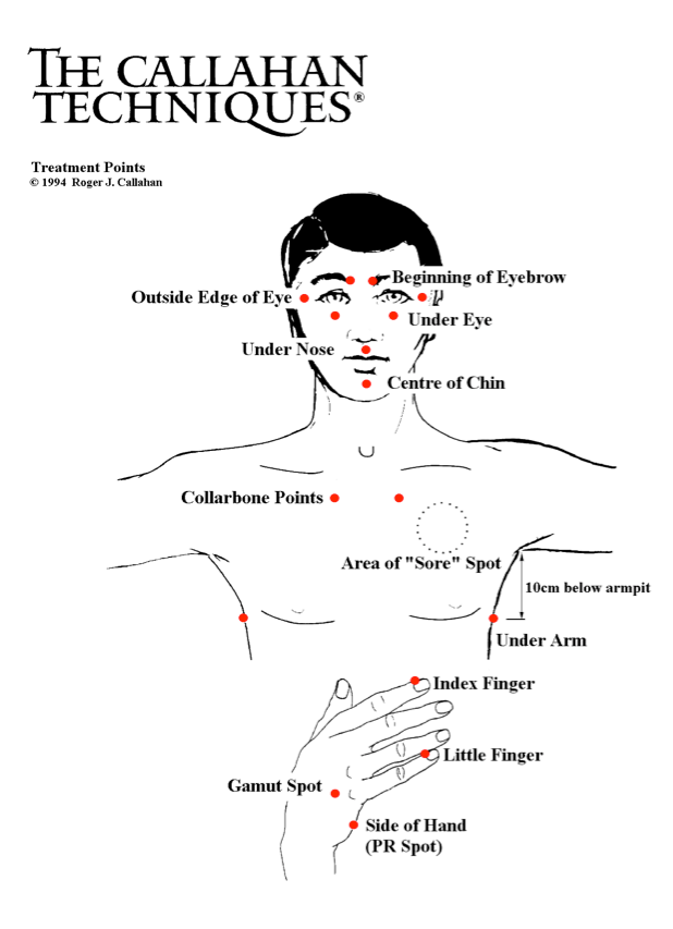 how to finger yourself diagram