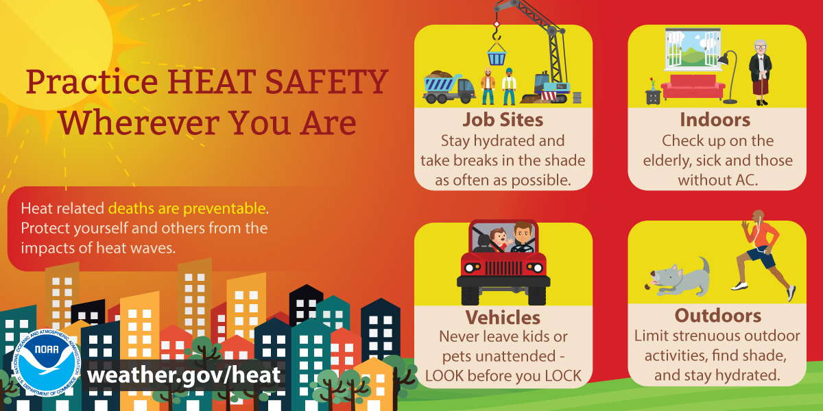 Excessive Heat Awareness And Safety