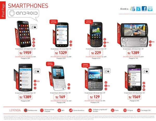claro-catalogo-celulares-smartphones-enero-2012-07