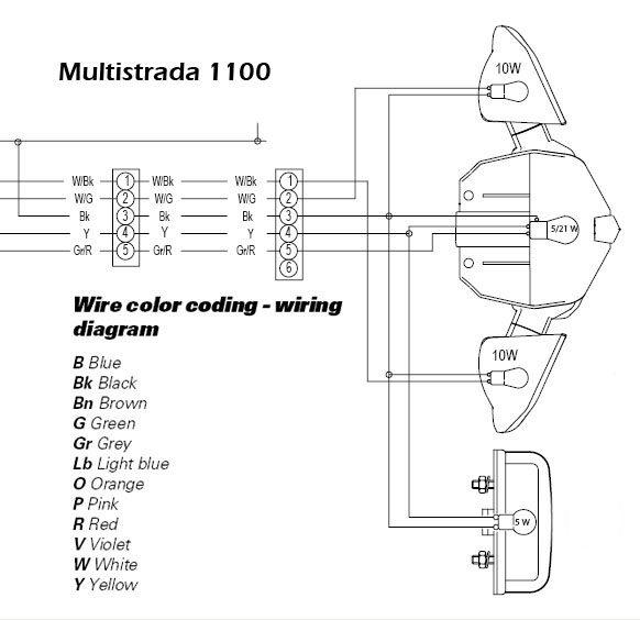 Ducati Multistrada LED Brake Lights - webBikeWorld