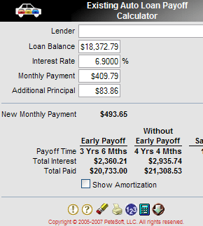 Payoff loan calculator early   COOKING WITH THE PROS