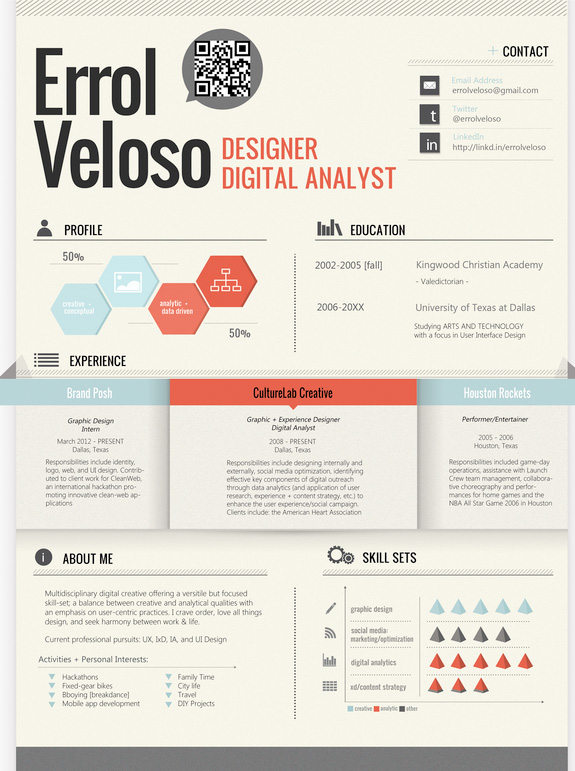 cv web design graphisme