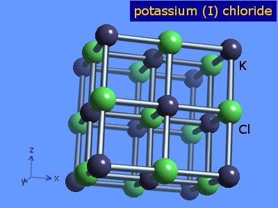 Χλωριούχο κάλιο αντί χλωριούχου νατρίου
