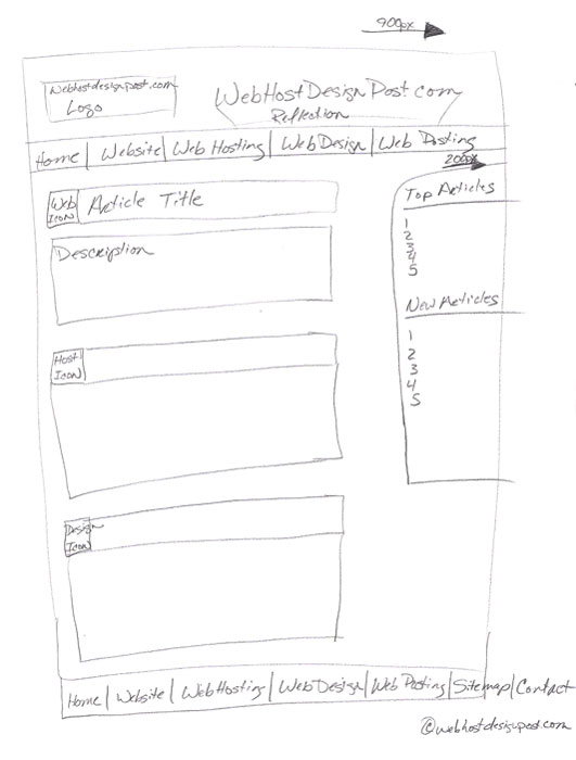Website Storyboarding Examples, How To and Sitemap - website storyboard