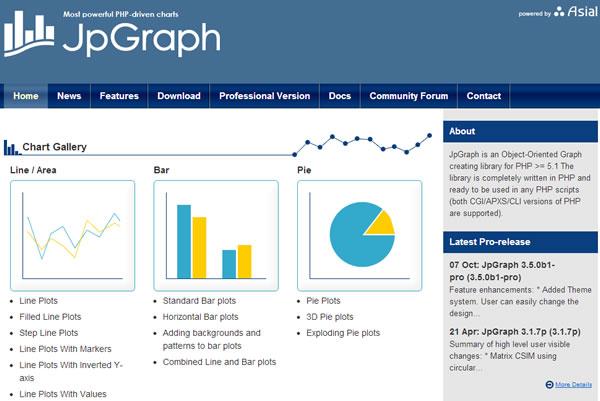 Kā padarīt skaistas diagrammas un infographics jūsu vietnes? WHSR