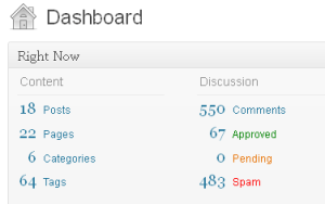 Fighting Comment Spams!