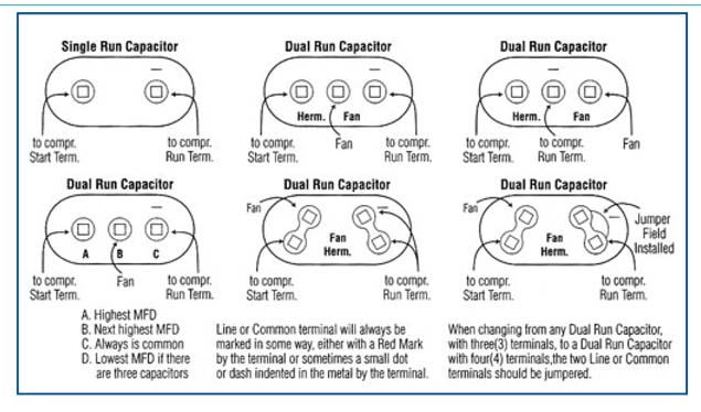 Electric Motor Capacitor Wiring Diagram - Carbonvotemuditblog \u2022