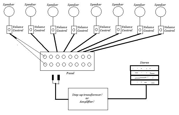 Bogen Speaker Wiring Wiring Schematic Diagram