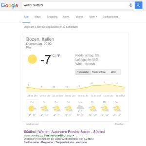 Google Wetter