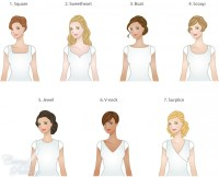 LDS Wedding Dresses: Which Neckline Fits Your Face and ...