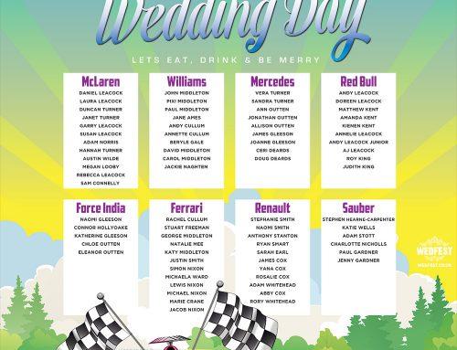 80\u0027s Movies Wedding Table Plan WEDFEST