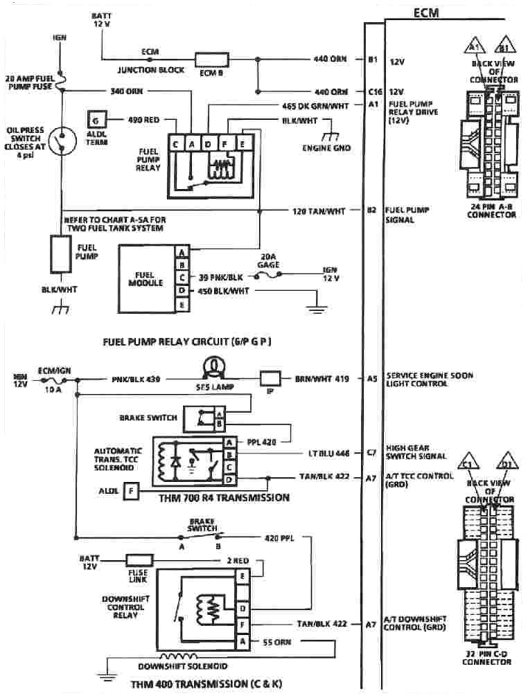 1995 Chevy Wiring Wiring Diagram