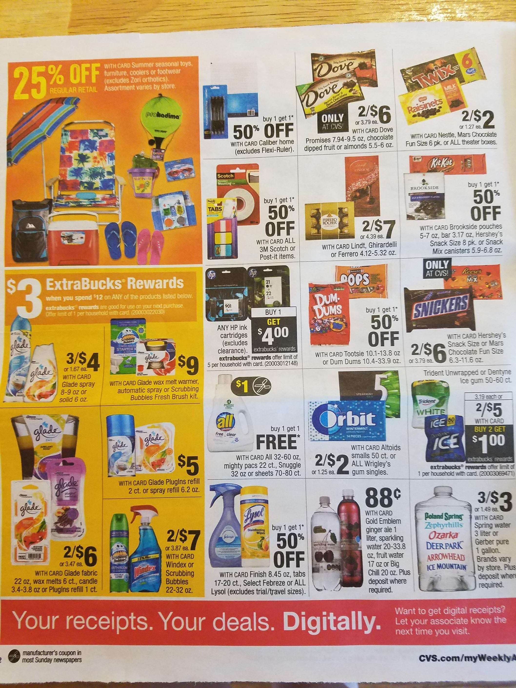 cvs weekly ad sneak peek