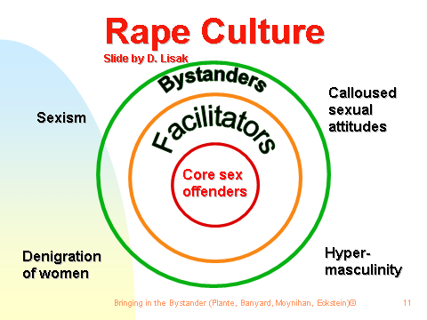Raw Story on The Top 5 Rape-Apologist Reactions to the Steubenville Verdicts [UPDATED]