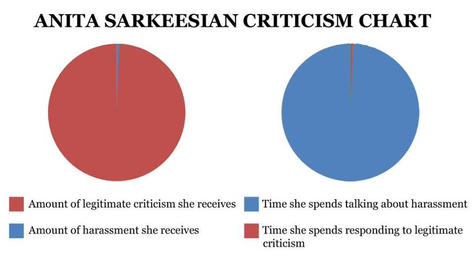 Is this anti-Semitic cartoon of Anita Sarkeesian harassment or legitimate criticism? You'll be surprised by the answer these dudes gave!