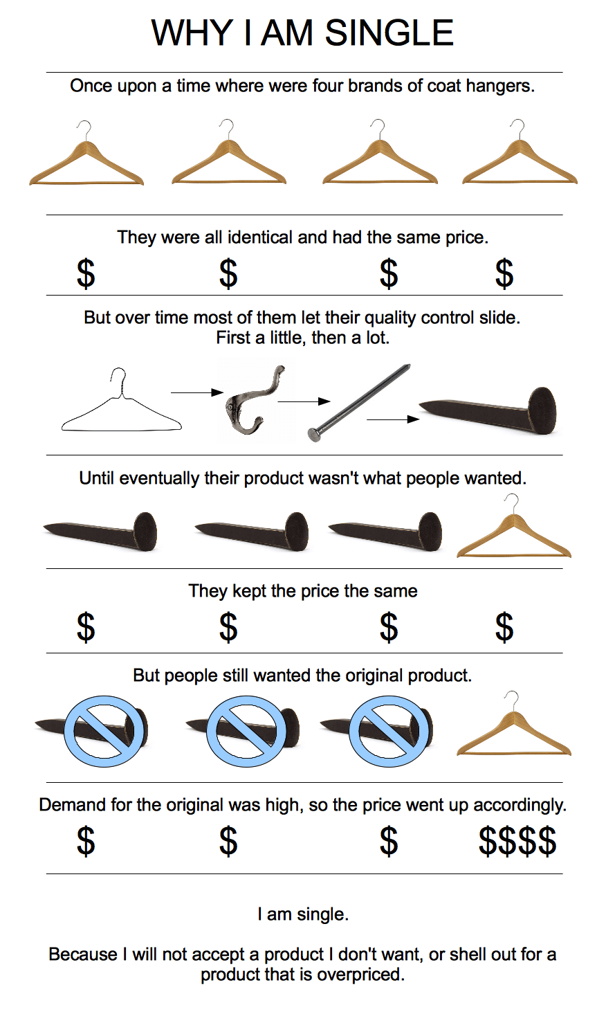 Feminism transforms women from useful, reasonably priced coat hangers to railroad spikes, new MGTOW graphic explains