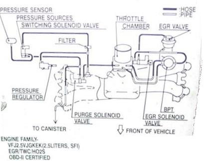 VW Bus Subaru Engine Swap Intro - Busaru Engine Conversion ... Subaru Vanagon Wiring Harness on