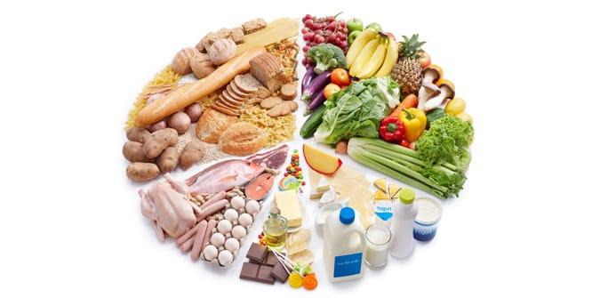 Good Nutrition, Online Diet Plan, Help  Advice - Weightplan