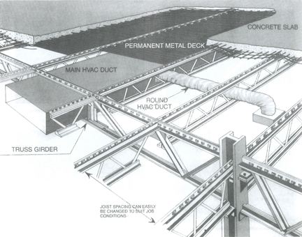 Welders Universe Steel Framing And Construction Tutorial