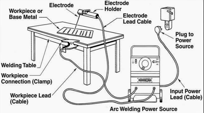 arc welding polarity diagram
