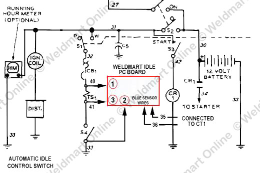 Wiring Diagram For Lincoln Sa 200 Wiring Diagram