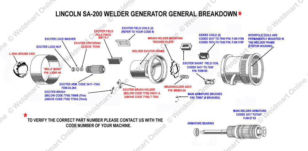 Lincoln Welder Engine Diagram Wiring Diagram