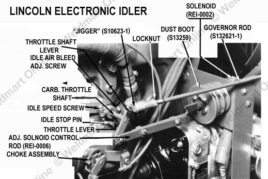 Lincoln SA-200 Idler Troubleshooting Technical Manuals Weldmart