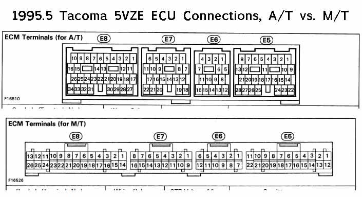 Toyota Ecu Wiring Diagram Pdf Online Wiring Diagram