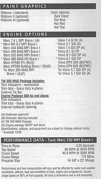 1989 Wellcraft Wiring Diagram - Wiring Diagram Best DATA