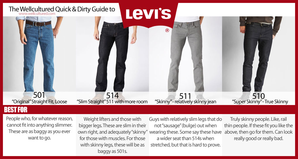 Wellcultured » The Quick and Dirty Levi\u0027s Sizing Guide