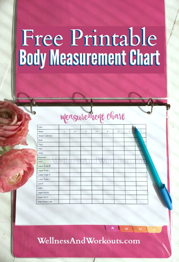 body weight by measurements ideal