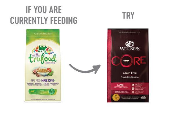Wellness TruFood Transition Guide Wellness Pet Food