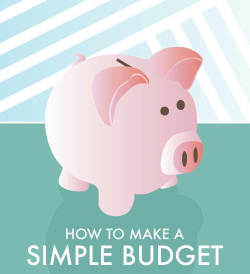 How to Make a Budget | wemadeithome.com