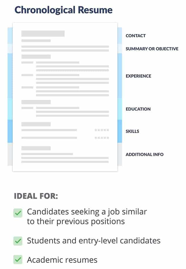 Résumé Formats - World Education Services