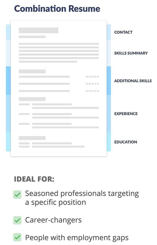 Résumé Formats - World Education Services - resume formatter