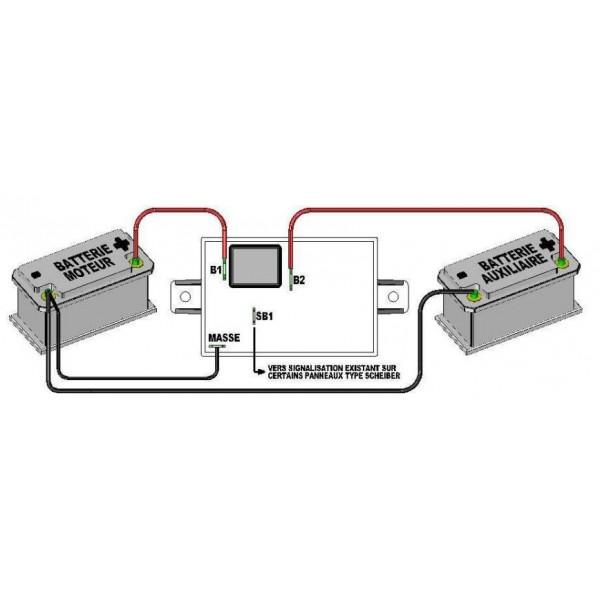 dodge schema cablage electrique sur