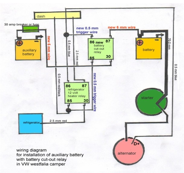 vanagon battery wiring diagram auto electrical wiring diagram rh wiring zoocare co