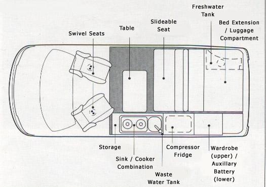 wiring diagram vw transporter drawing