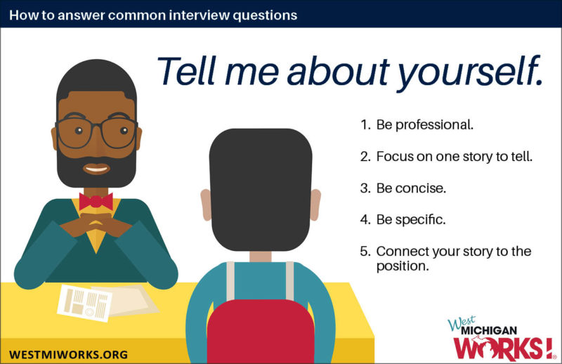 The Interview Answers to Common Questions #1 West Michigan Works!