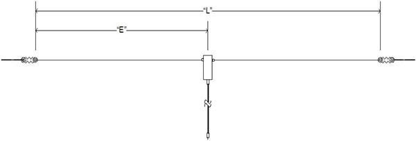 West Mountain Radio - Antenna Calculator