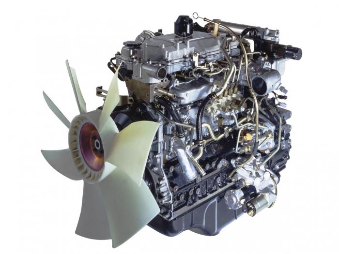 Isuzu Diesel - Westquip Diesel Sales - Western Canada Power