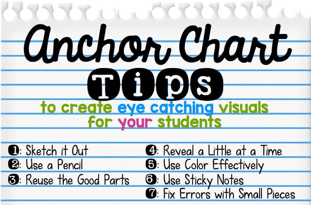 Anchor-Chart-Tips0151jpg - anchor charts