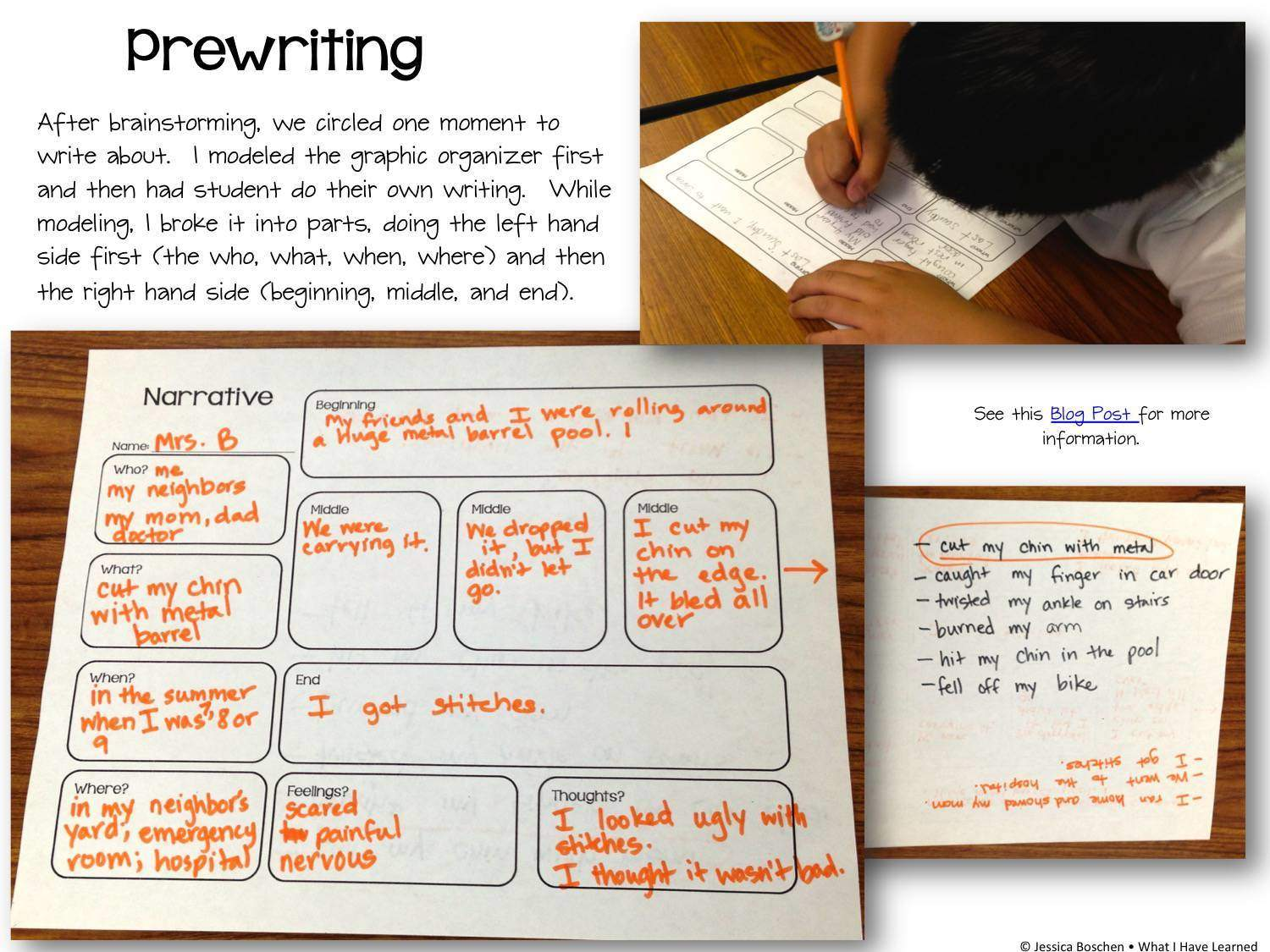 Narrative Writing Tools Grades 1 5 O What I Have Learned