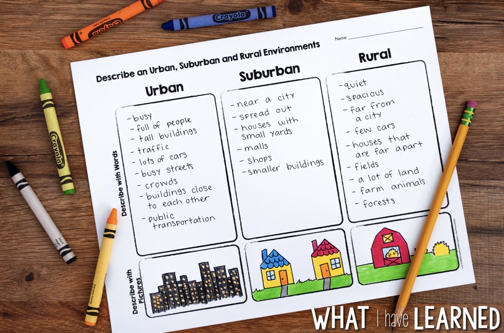 Map Skills  Location Social Studies Unit - unit organizer routine template
