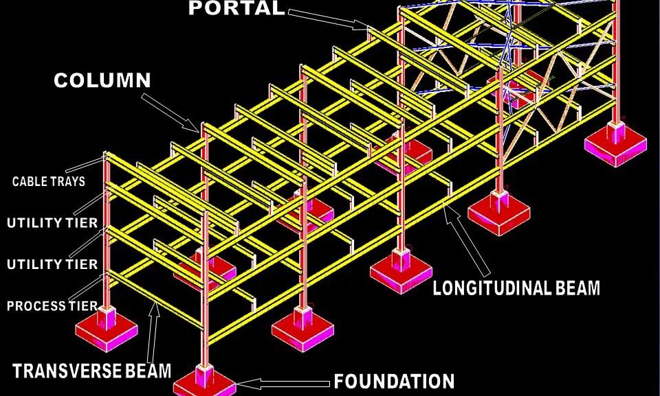 Pipe Rack Design Acpfoto