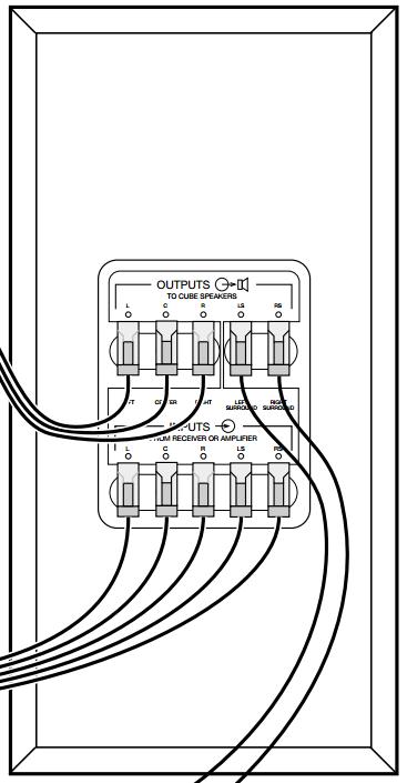 wiring diagram bose acoustimass 5 iii system
