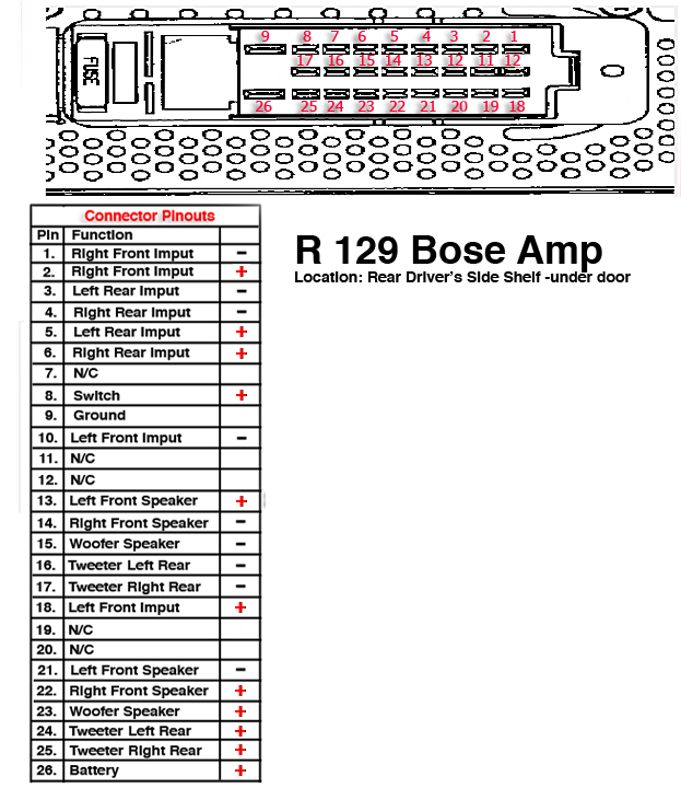 bose mercedes r129 amplifier pinout what39s inside